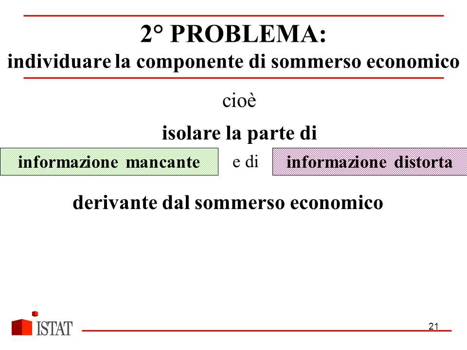 21 2° PROBLEMA: individuare la componente di sommerso economico informazione mancanteinformazione distorta cioè isolare la parte di derivante dal sommerso economico e di