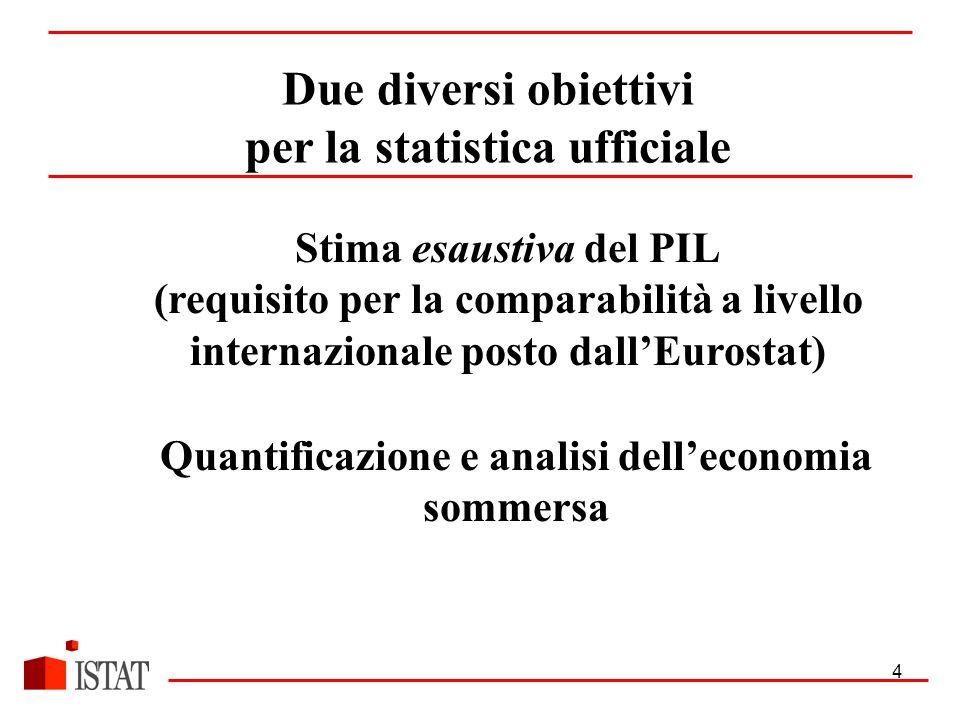 4 Due diversi obiettivi per la statistica ufficiale Stima esaustiva del PIL (requisito per la comparabilità a livello internazionale posto dall'Eurostat) Quantificazione e analisi dell'economia sommersa