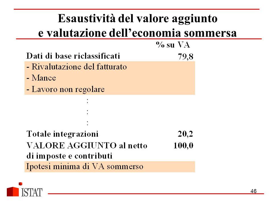 46 Esaustività del valore aggiunto e valutazione dell'economia sommersa