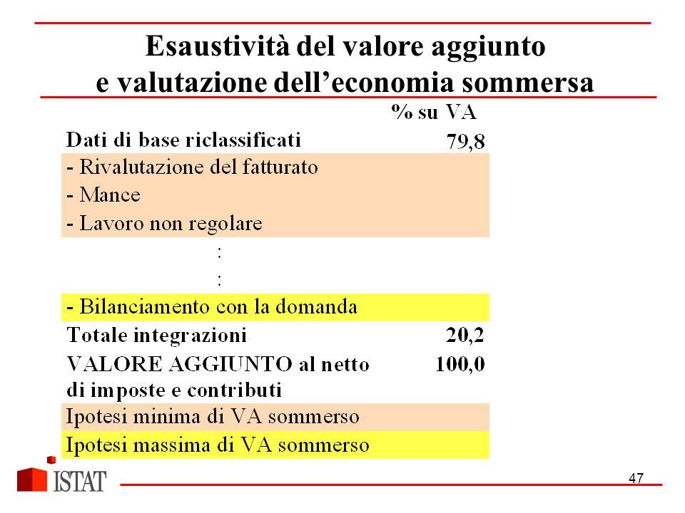 47 Esaustività del valore aggiunto e valutazione dell'economia sommersa