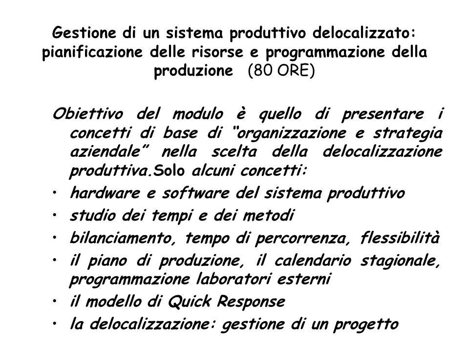 Gestione di un sistema produttivo delocalizzato: pianificazione delle risorse e programmazione della produzione(80 ORE) Obiettivo del modulo è quello