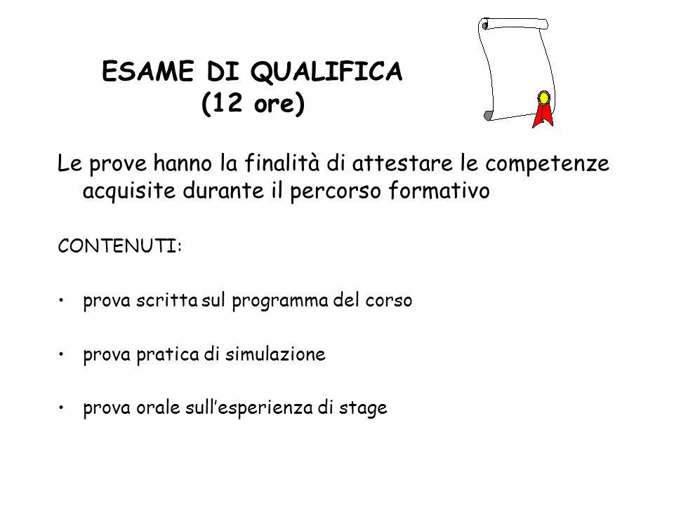 ESAME DI QUALIFICA (12 ore) Le prove hanno la finalità di attestare le competenze acquisite durante il percorso formativo CONTENUTI: prova scritta sul