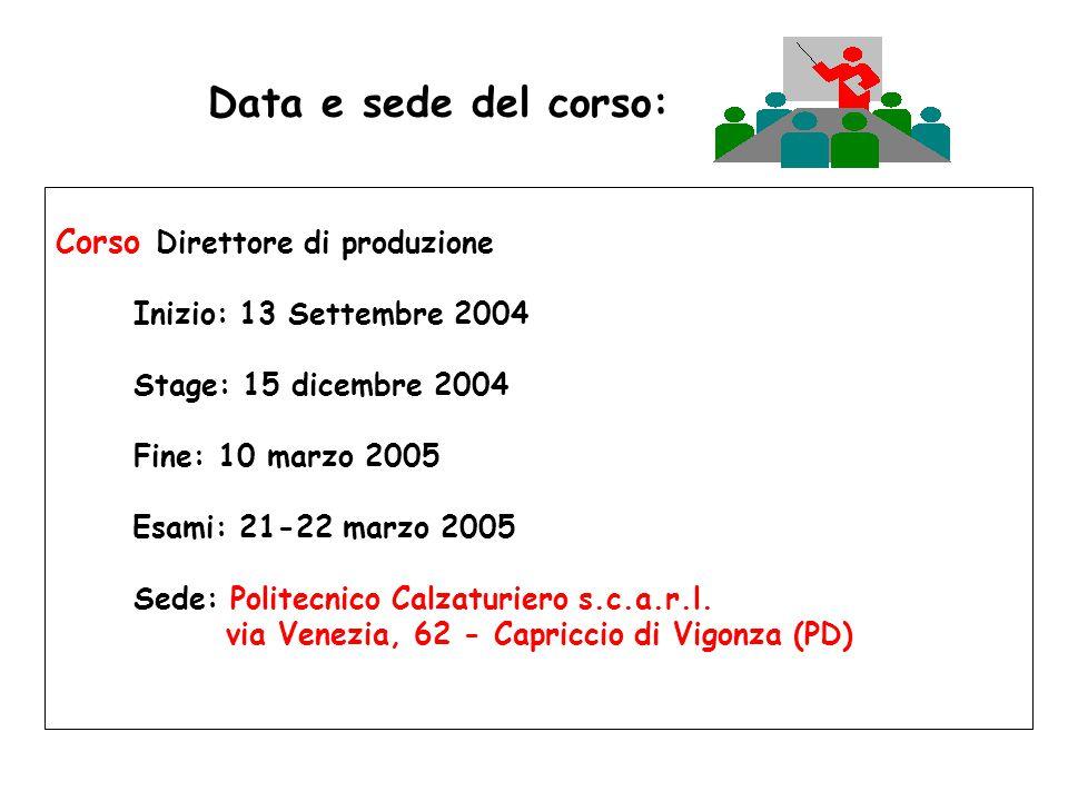 Data e sede del corso: Corso Direttore di produzione Inizio: 13 Settembre 2004 Stage: 15 dicembre 2004 Fine: 10 marzo 2005 Esami: 21-22 marzo 2005 Sede: Politecnico Calzaturiero s.c.a.r.l.