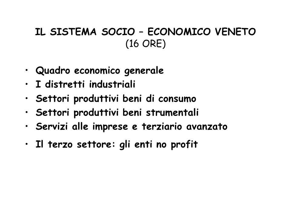 IL SISTEMA SOCIO – ECONOMICO VENETO (16 ORE) Quadro economico generale I distretti industriali Settori produttivi beni di consumo Settori produttivi b