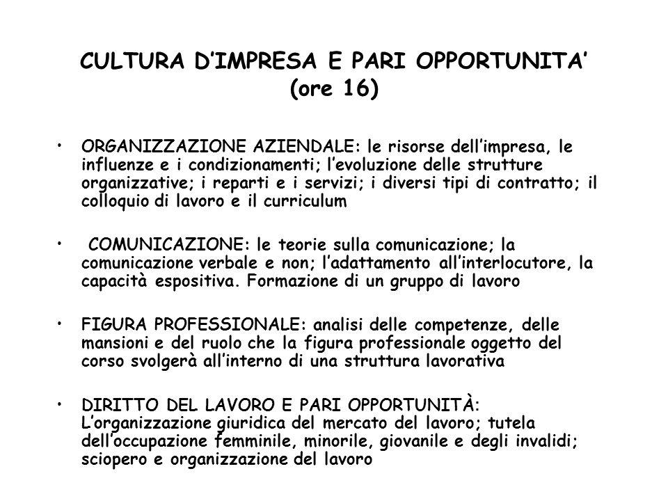 CULTURA D'IMPRESA E PARI OPPORTUNITA' (ore 16) ORGANIZZAZIONE AZIENDALE: le risorse dell'impresa, le influenze e i condizionamenti; l'evoluzione delle strutture organizzative; i reparti e i servizi; i diversi tipi di contratto; il colloquio di lavoro e il curriculum COMUNICAZIONE: le teorie sulla comunicazione; la comunicazione verbale e non; l'adattamento all'interlocutore, la capacità espositiva.