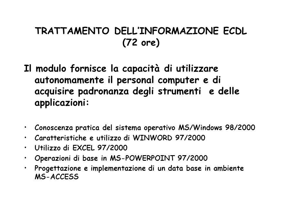 TRATTAMENTO DELL'INFORMAZIONE ECDL (72 ore) Il modulo fornisce la capacità di utilizzare autonomamente il personal computer e di acquisire padronanza degli strumenti e delle applicazioni: Conoscenza pratica del sistema operativo MS/Windows 98/2000 Caratteristiche e utilizzo di WINWORD 97/2000 Utilizzo di EXCEL 97/2000 Operazioni di base in MS-POWERPOINT 97/2000 Progettazione e implementazione di un data base in ambiente MS-ACCESS