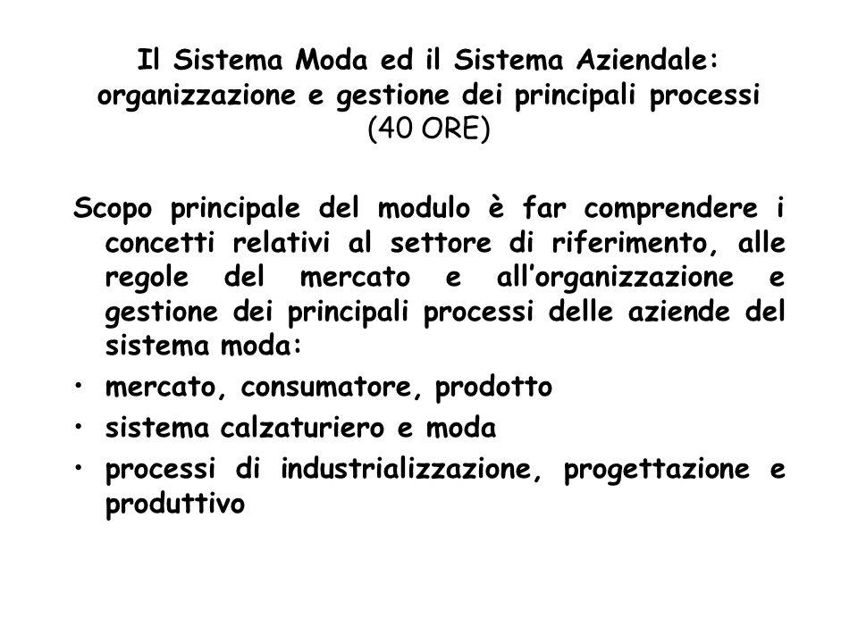 Il Sistema Moda ed il Sistema Aziendale: organizzazione e gestione dei principali processi (40 ORE) Scopo principale del modulo è far comprendere i co