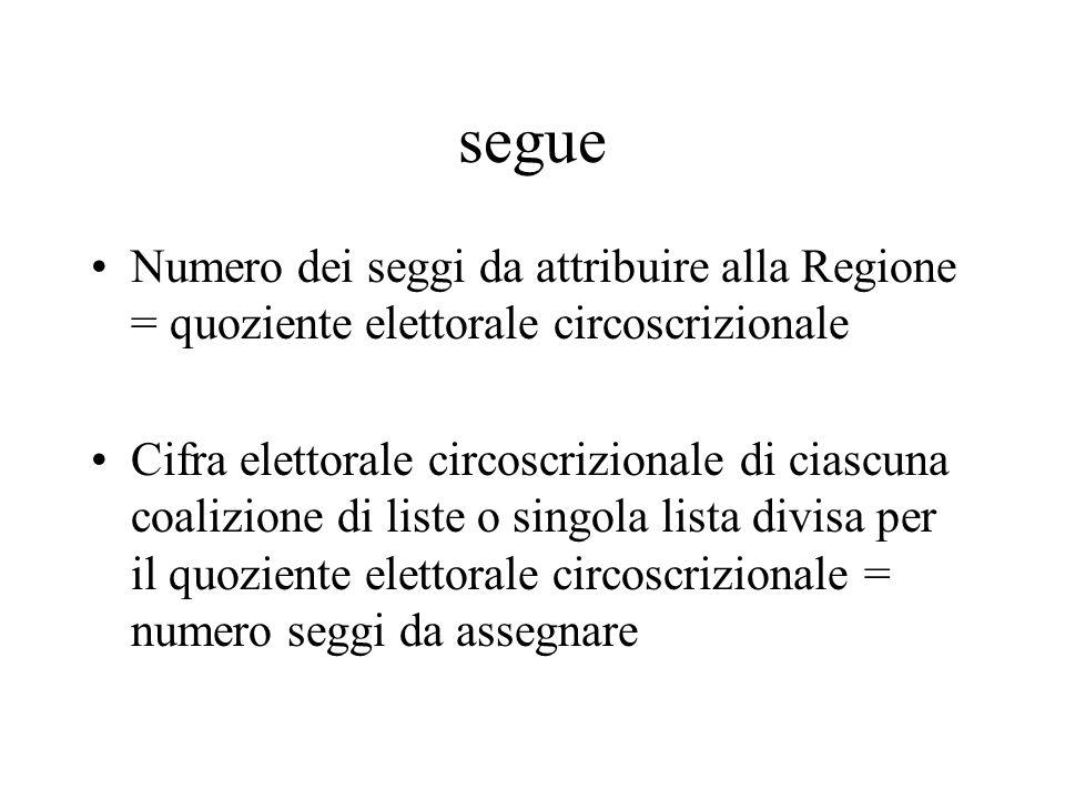 segue Numero dei seggi da attribuire alla Regione = quoziente elettorale circoscrizionale Cifra elettorale circoscrizionale di ciascuna coalizione di