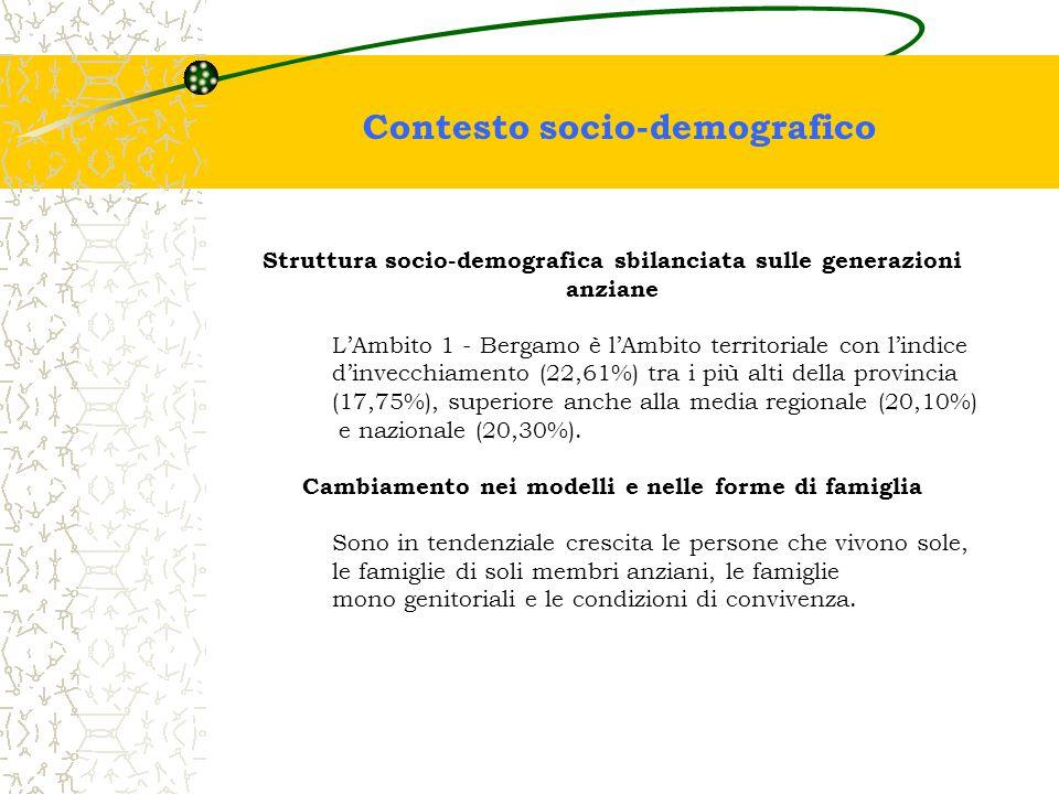Contesto socio-demografico Struttura socio-demografica sbilanciata sulle generazioni anziane L'Ambito 1 - Bergamo è l'Ambito territoriale con l'indice