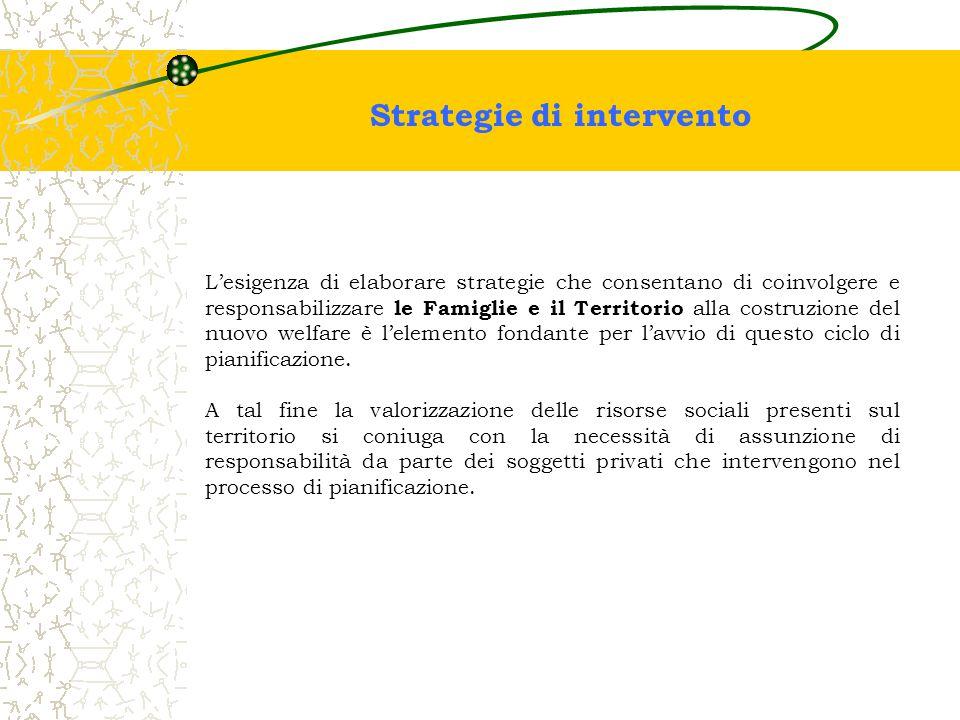 Strategie di intervento L'esigenza di elaborare strategie che consentano di coinvolgere e responsabilizzare le Famiglie e il Territorio alla costruzio