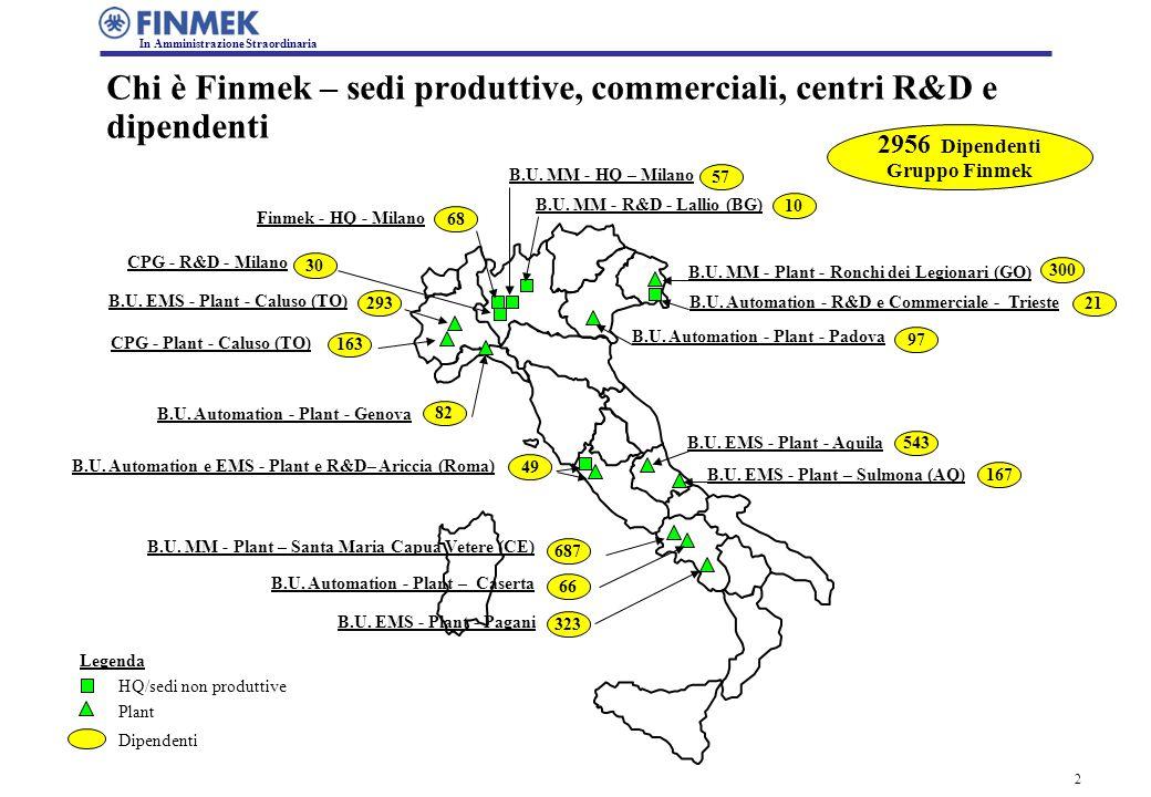 2 Chi è Finmek – sedi produttive, commerciali, centri R&D e dipendenti B.U.