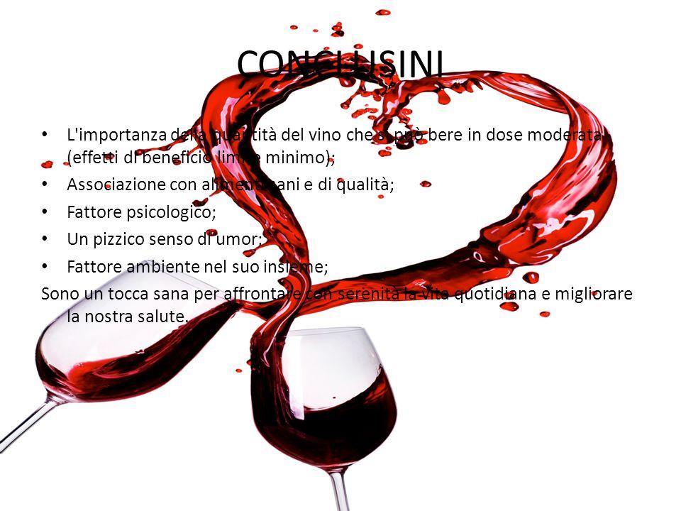 CONCLUSINI L'importanza della quantità del vino che si può bere in dose moderata (effetti di beneficio limite minimo); Associazione con alimenti sani