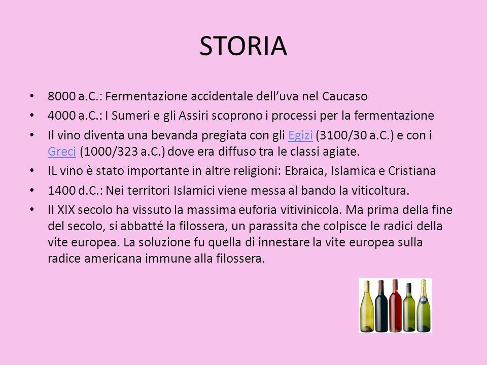 STORIA 8000 a.C.: Fermentazione accidentale dell'uva nel Caucaso 4000 a.C.: I Sumeri e gli Assiri scoprono i processi per la fermentazione Il vino div