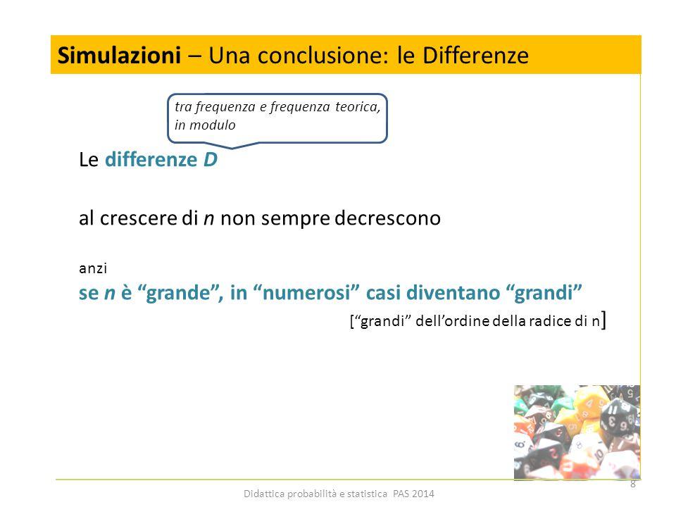 Simulazioni: una conclusione (insegnante) Esperimenti - Non solo prove ripetute … consideriamo anche rilevazioni statistiche: alcuni eserciziesercizi 19 Didattica probabilità e statistica PAS 2014