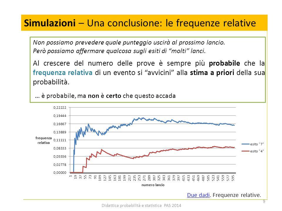 Un altro modo di valutare la probabilità (schema frequentista): la probabilità di un evento è data dalla frequenza relativa di tale evento, osservata su un grande numero di prove.