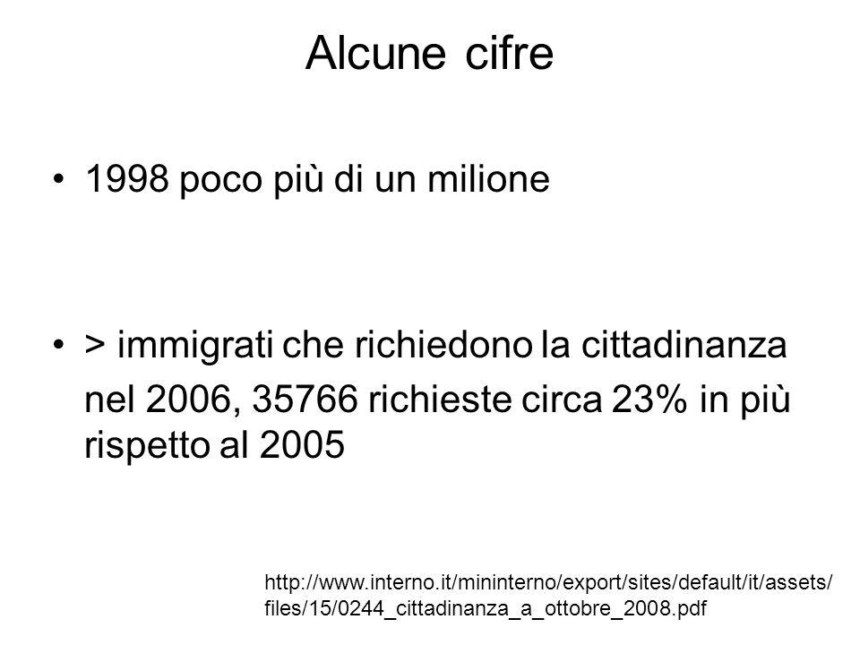 La prima collettività, raddoppiata in due anni, è quella romena (625.000 residenti e, secondo la stima del Dossier, quasi 1 milione di presenze regolari), seguita da quella albanese (402.000) e marocchina (366.000); un poco al di sopra e un poco al di sotto delle 150 mila unità si collocano, rispettivamente, le collettività cinese e ucraina A guadagnare in termini percentuali sono stati gli europei (52,0%), mentre gli africani mantengono le posizioni raggiunte (23,2%) e gli asiatici (16,1%) E gli americani (8,6%) perdono almeno un punto percentuale.
