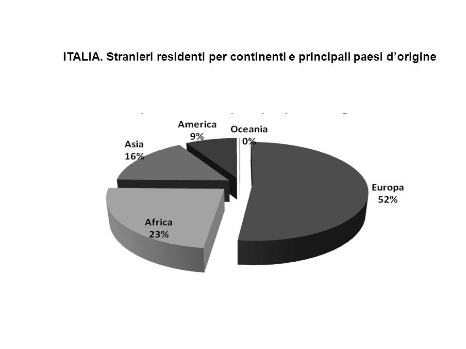 ITALIA. Stranieri residenti per continenti e principali paesi d'origine