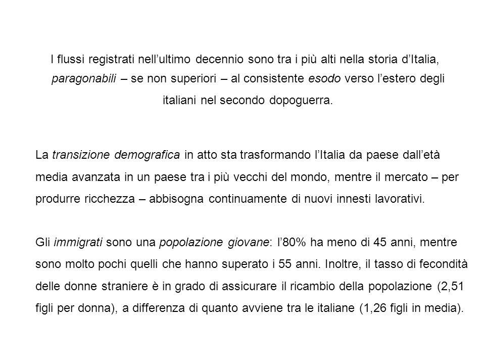I flussi registrati nell'ultimo decennio sono tra i più alti nella storia d'Italia, paragonabili – se non superiori – al consistente esodo verso l'estero degli italiani nel secondo dopoguerra.