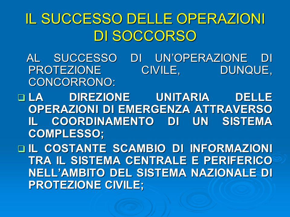 IL SUCCESSO DELLE OPERAZIONI DI SOCCORSO AL SUCCESSO DI UN'OPERAZIONE DI PROTEZIONE CIVILE, DUNQUE, CONCORRONO: AL SUCCESSO DI UN'OPERAZIONE DI PROTEZIONE CIVILE, DUNQUE, CONCORRONO:  LA DIREZIONE UNITARIA DELLE OPERAZIONI DI EMERGENZA ATTRAVERSO IL COORDINAMENTO DI UN SISTEMA COMPLESSO;  IL COSTANTE SCAMBIO DI INFORMAZIONI TRA IL SISTEMA CENTRALE E PERIFERICO NELL'AMBITO DEL SISTEMA NAZIONALE DI PROTEZIONE CIVILE;
