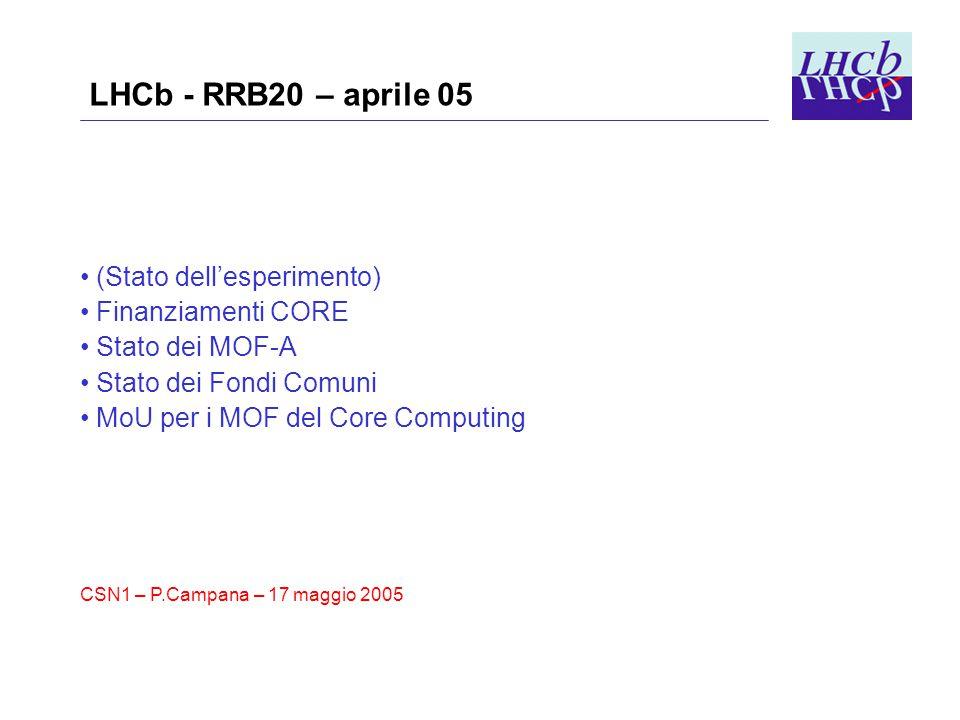 LHCb - RRB20 – aprile 05 (Stato dell'esperimento) Finanziamenti CORE Stato dei MOF-A Stato dei Fondi Comuni MoU per i MOF del Core Computing CSN1 – P.