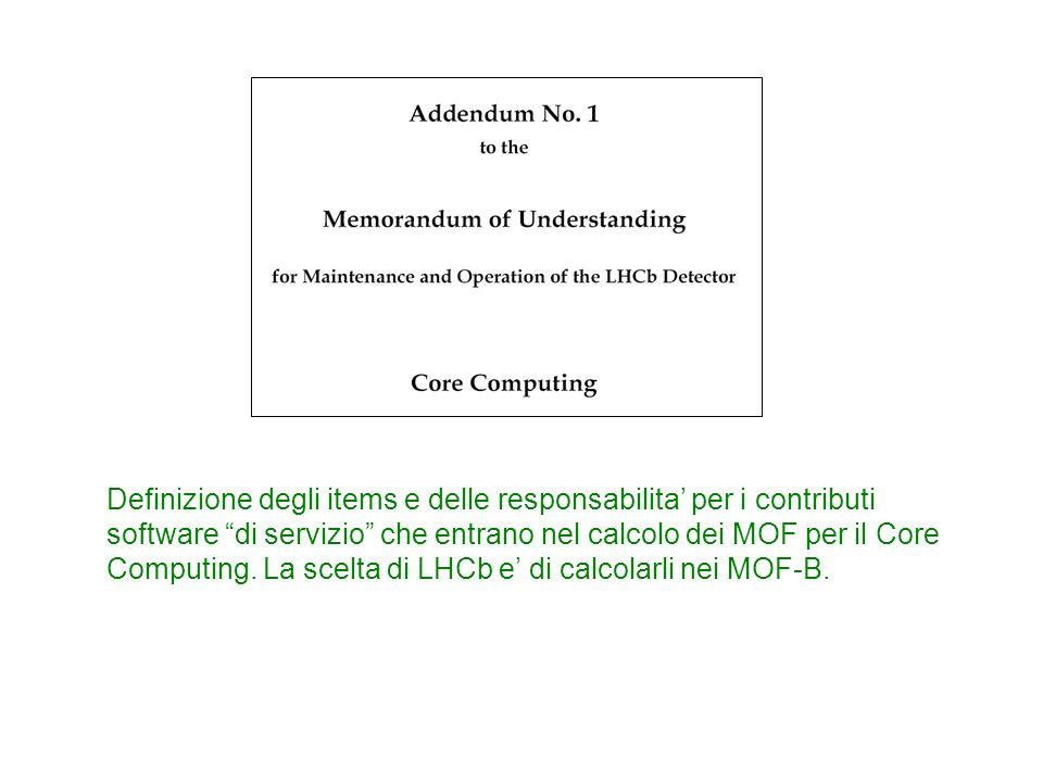 """Definizione degli items e delle responsabilita' per i contributi software """"di servizio"""" che entrano nel calcolo dei MOF per il Core Computing. La scel"""