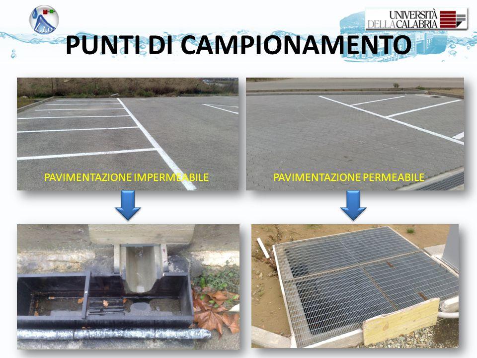 PUNTI DI CAMPIONAMENTO PAVIMENTAZIONE PERMEABILEPAVIMENTAZIONE IMPERMEABILE