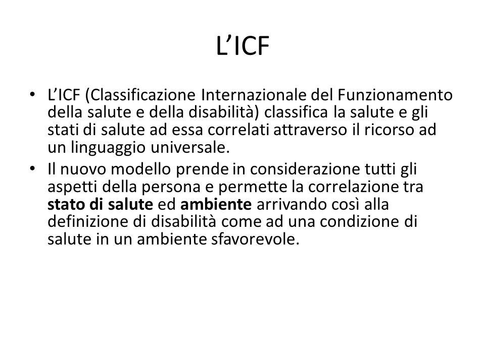 L'ICF L'ICF (Classificazione Internazionale del Funzionamento della salute e della disabilità) classifica la salute e gli stati di salute ad essa corr