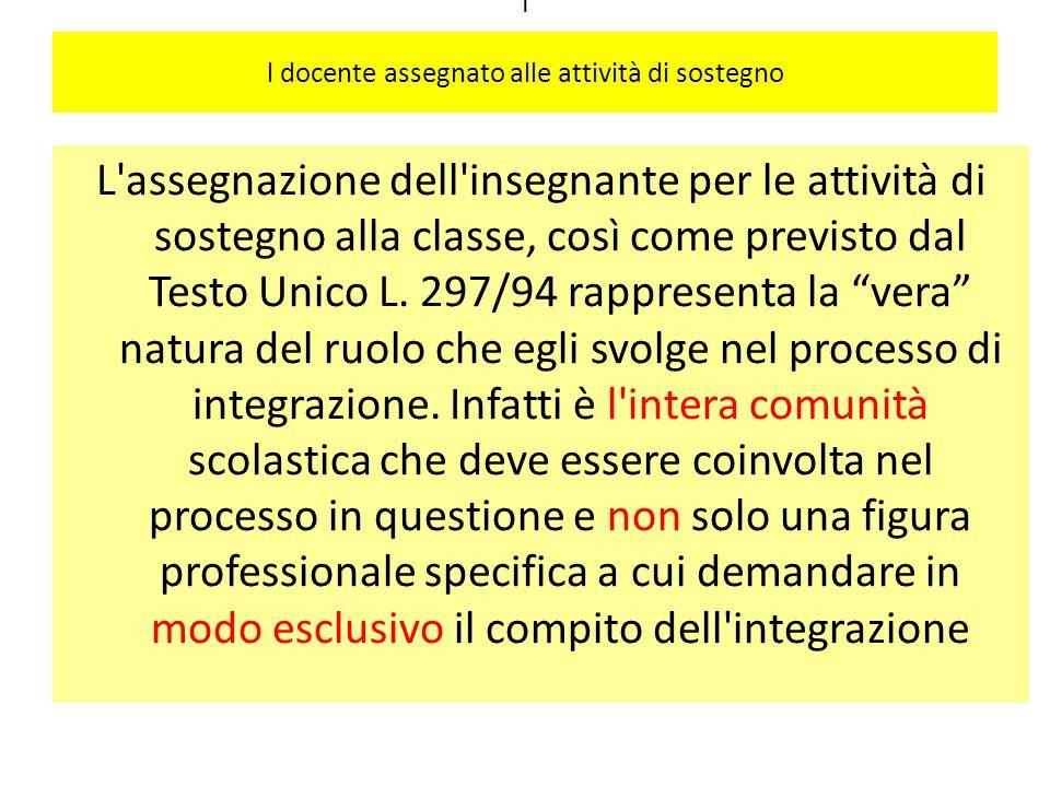 """L'assegnazione dell'insegnante per le attività di sostegno alla classe, così come previsto dal Testo Unico L. 297/94 rappresenta la """"vera"""" natura del"""