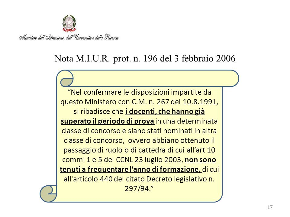 """Nota M.I.U.R. prot. n. 196 del 3 febbraio 2006 17 """"Nel confermare le disposizioni impartite da questo Ministero con C.M. n. 267 del 10.8.1991, si riba"""
