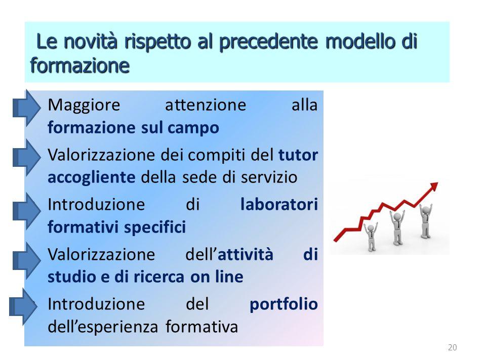 Maggiore attenzione alla formazione sul campo Valorizzazione dei compiti del tutor accogliente della sede di servizio Introduzione di laboratori forma