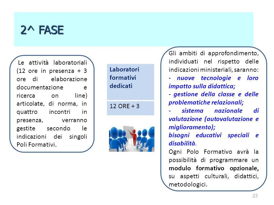 23 2^ FASE 2^ FASE Laboratori formativi dedicati 12 ORE + 3 Le attività laboratoriali (12 ore in presenza + 3 ore di elaborazione documentazione e ric