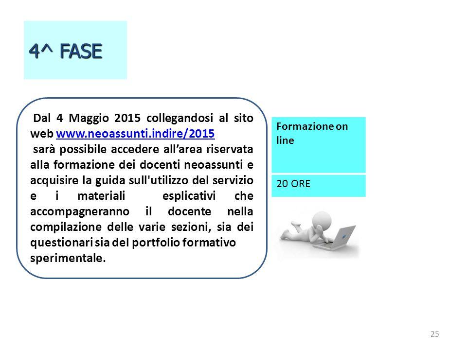 25 4^ FASE Formazione on line 20 ORE Dal 4 Maggio 2015 collegandosi al sito web www.neoassunti.indire/2015www.neoassunti.indire/2015 sarà possibile ac