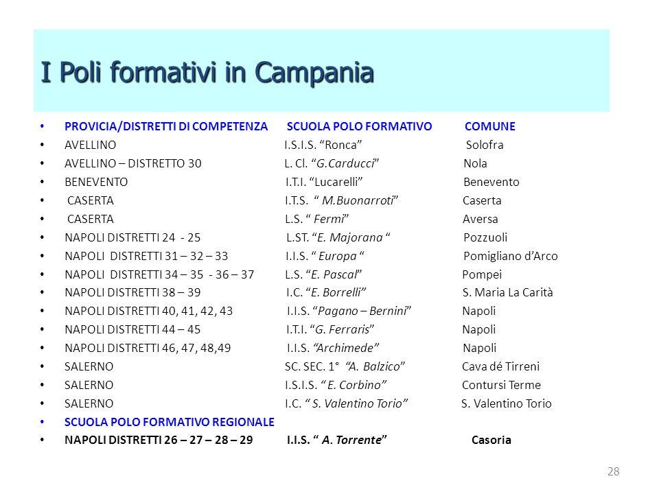 """PROVICIA/DISTRETTI DI COMPETENZA SCUOLA POLO FORMATIVO COMUNE AVELLINO I.S.I.S. """"Ronca"""" Solofra AVELLINO – DISTRETTO 30 L. Cl. """"G.Carducci"""" Nola BENEV"""