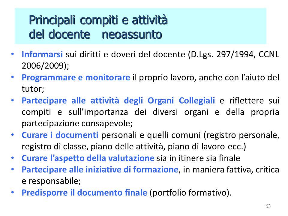 Informarsi sui diritti e doveri del docente (D.Lgs. 297/1994, CCNL 2006/2009); Programmare e monitorare il proprio lavoro, anche con l'aiuto del tutor