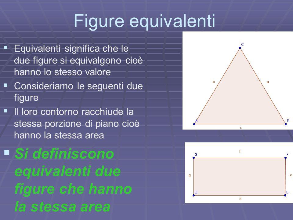 Figure equivalenti EE quivalenti significa che le due figure si equivalgono cioè hanno lo stesso valore CC onsideriamo le seguenti due figure
