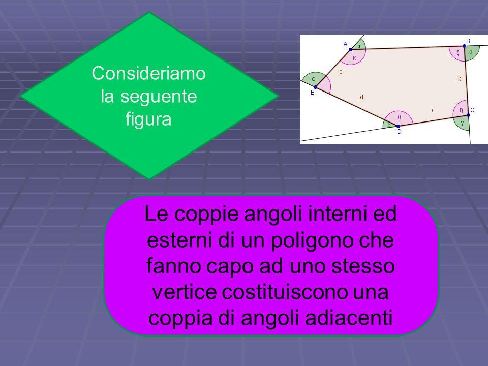 Consideriamo la seguente figura Le coppie angoli interni ed esterni di un poligono che fanno capo ad uno stesso vertice costituiscono una coppia di an