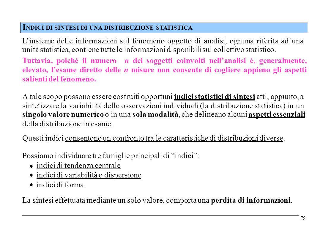 L'insieme delle informazioni sul fenomeno oggetto di analisi, ognuna riferita ad una unità statistica, contiene tutte le informazioni disponibili sul