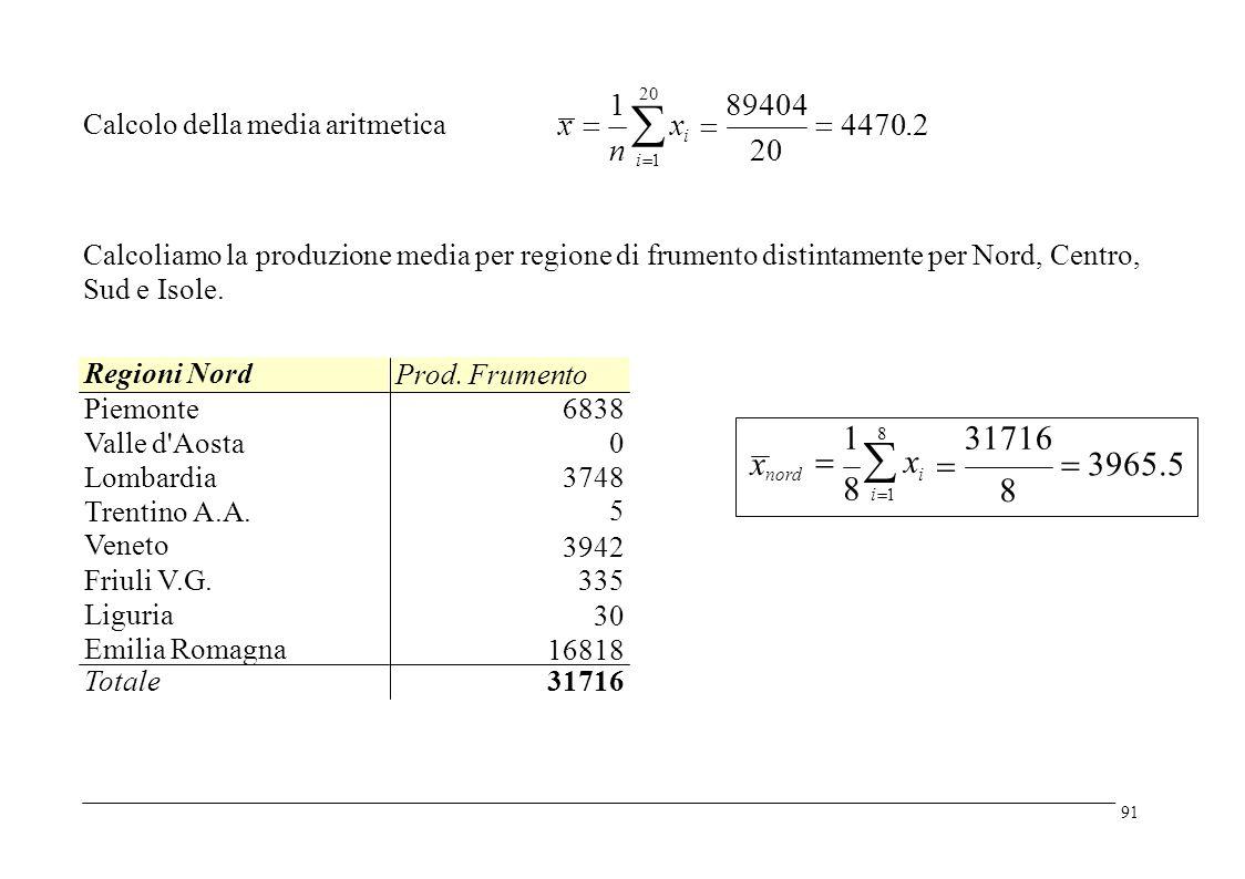 20  x i i  1 189404 x x  4470.2 Calcolo della media aritmetica n20 Calcoliamo laproduzionemediaper regione difrumento distintamente per Nord,Centro, SudeIsole.