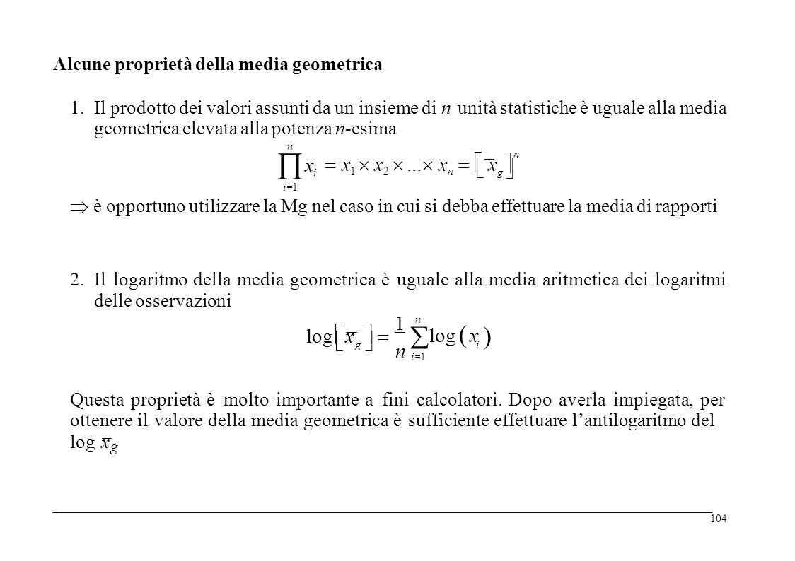 Alcune proprietà della media geometrica 1.Il prodotto dei valori assunti da un insieme di n geometrica elevata alla potenza n-esima n unità statistiche è uguale alla media n  xi xi  x 1  x 2 ...