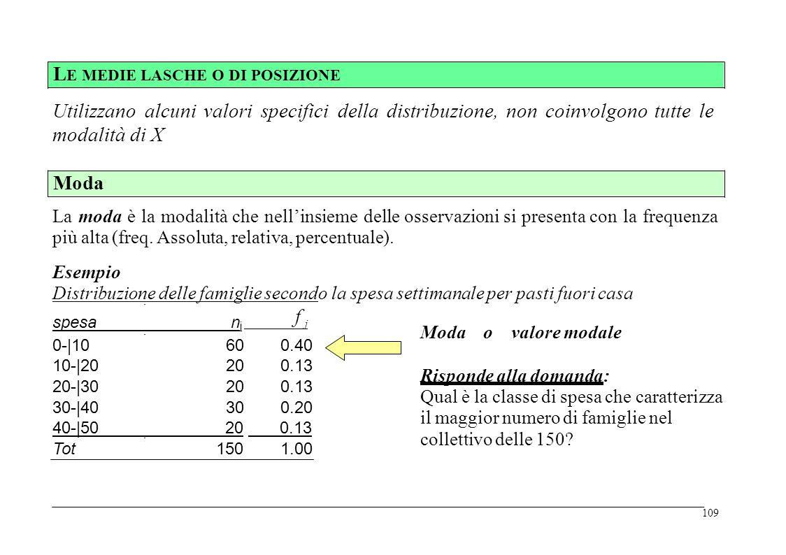 Utilizzano alcuni valori specifici della distribuzione, non coinvolgono tutte le modalità di X La moda è la modalità che nell'insieme delle osservazio