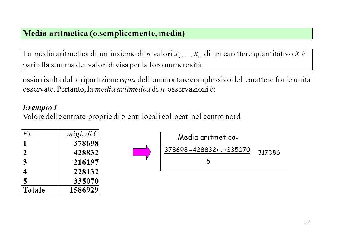 ossia risulta dalla ripartizione equa dell'ammontare complessivo delcaratterefraleunità osservate. Pertanto, la media aritmetica di n osservazioni è: