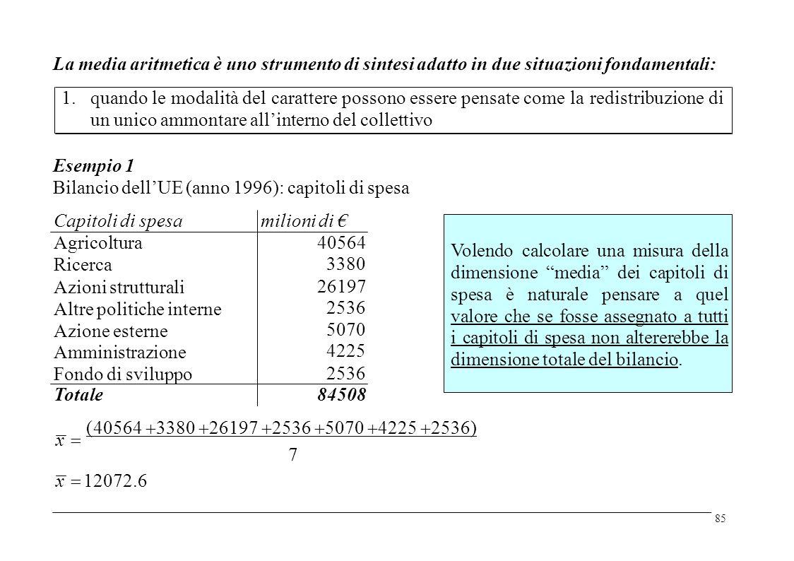 La media aritmetica è uno strumento di sintesi adattoin duein duesituazioni fondamentali: Esempio 1 Bilanciodell'UE(anno 1996):capitoli di spesa 3380
