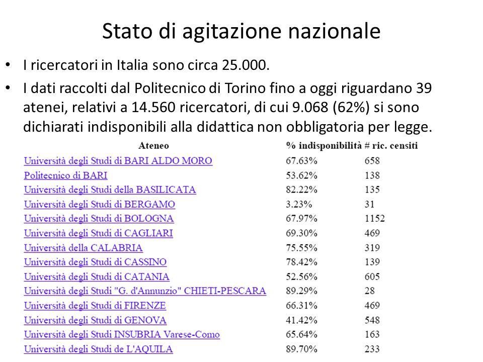 Stato di agitazione nazionale I ricercatori in Italia sono circa 25.000.