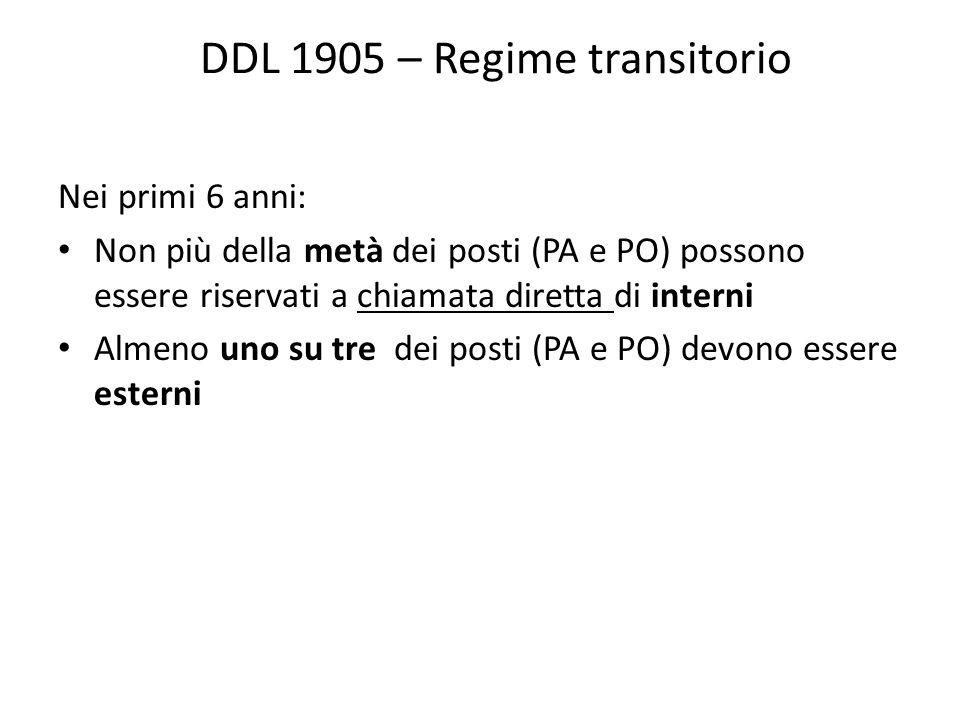 DDL 1905 – Regime transitorio Nei primi 6 anni: Non più della metà dei posti (PA e PO) possono essere riservati a chiamata diretta di interni Almeno uno su tre dei posti (PA e PO) devono essere esterni