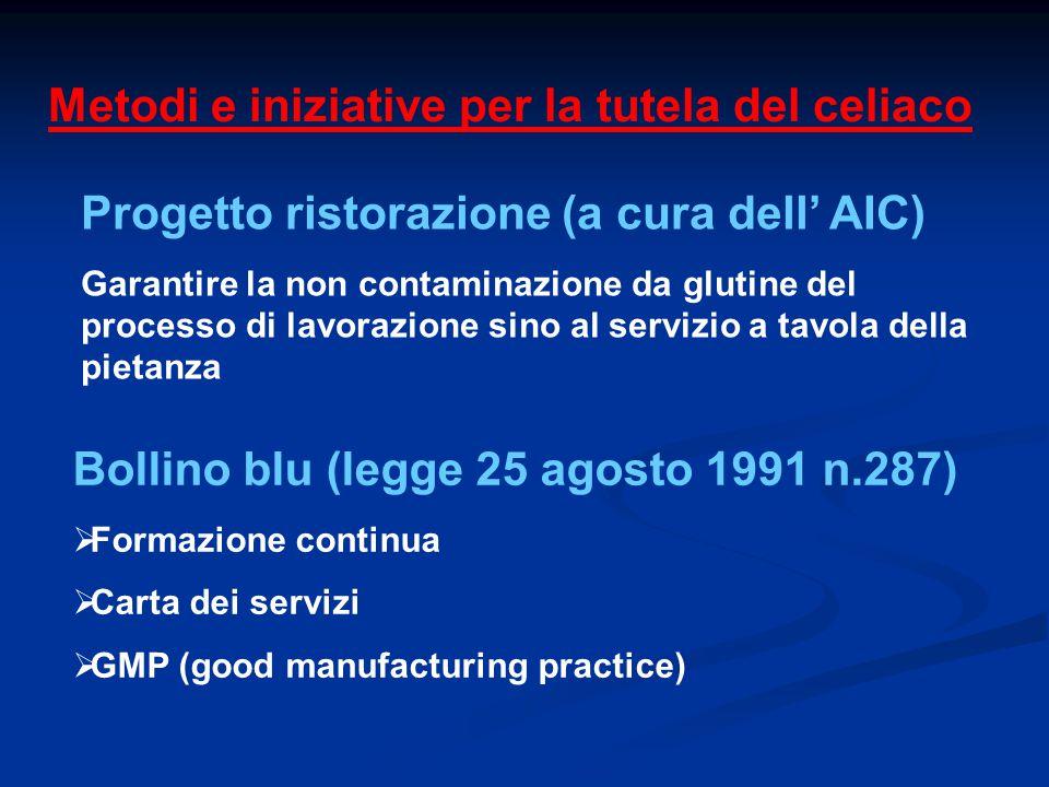 Progetto ristorazione (a cura dell' AIC) Garantire la non contaminazione da glutine del processo di lavorazione sino al servizio a tavola della pietan