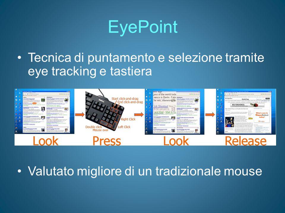 EyePoint Tecnica di puntamento e selezione tramite eye tracking e tastiera Valutato migliore di un tradizionale mouse