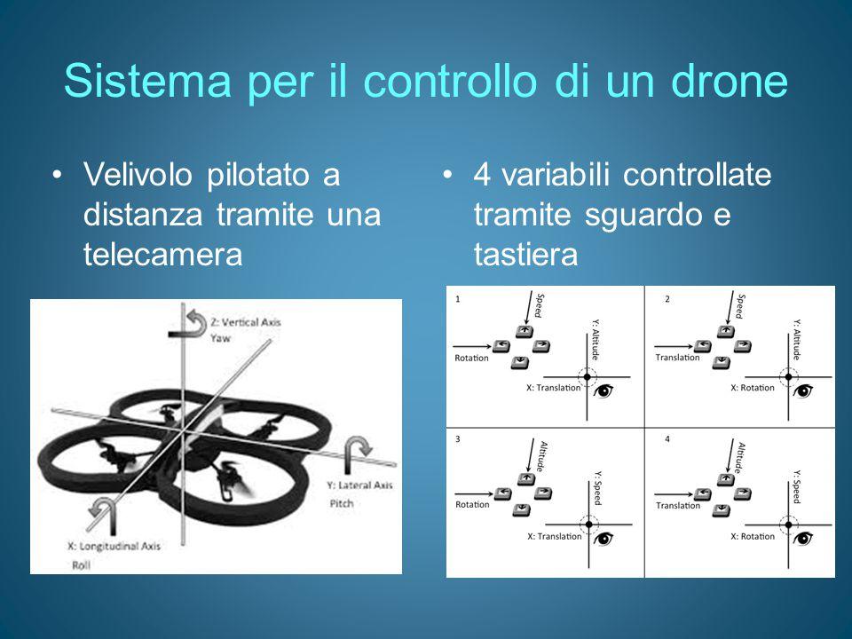 Sistema per il controllo di un drone Velivolo pilotato a distanza tramite una telecamera 4 variabili controllate tramite sguardo e tastiera