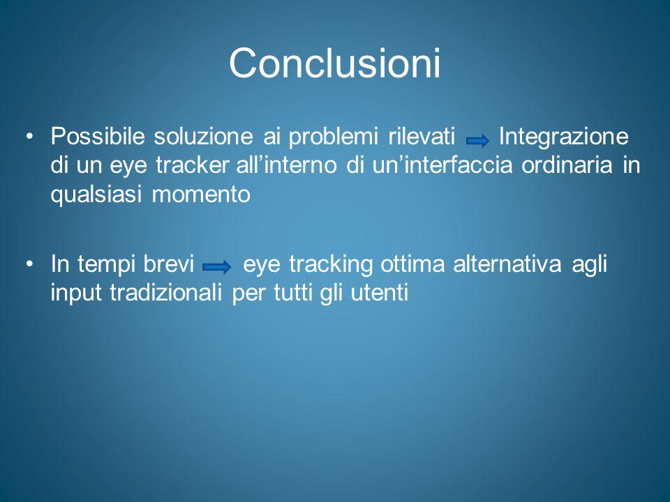 Conclusioni Possibile soluzione ai problemi rilevati Integrazione di un eye tracker all'interno di un'interfaccia ordinaria in qualsiasi momento In te