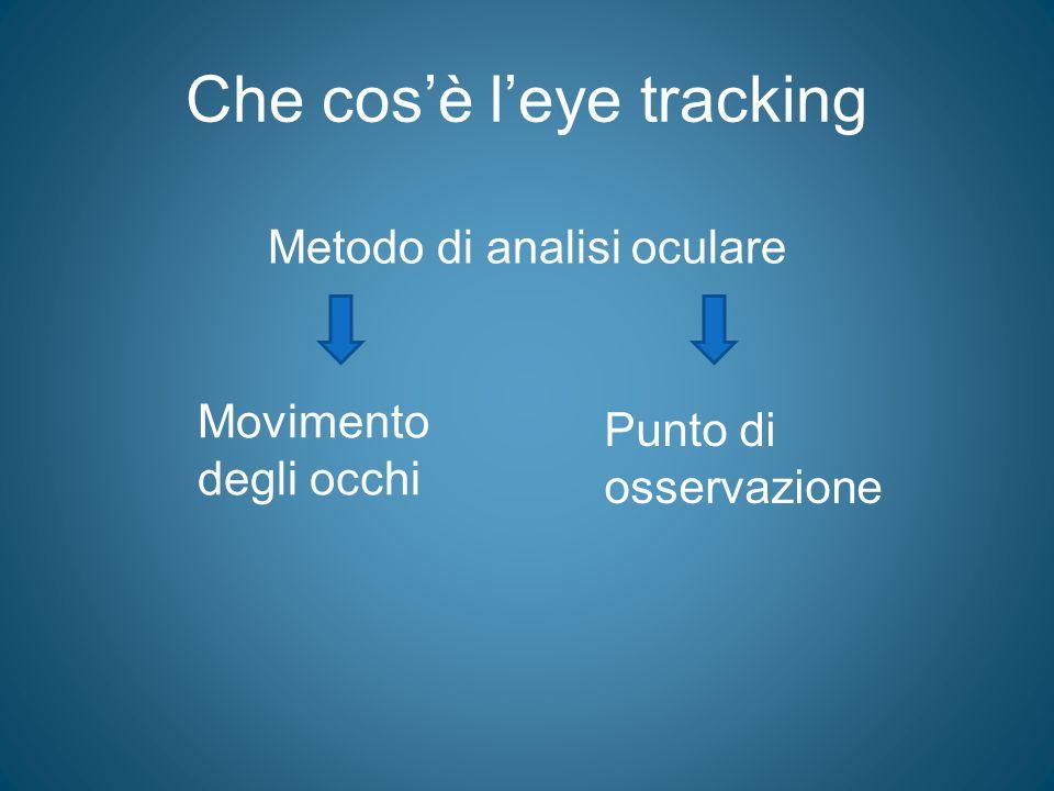 Che cos'è l'eye tracking Metodo di analisi oculare Movimento degli occhi Punto di osservazione