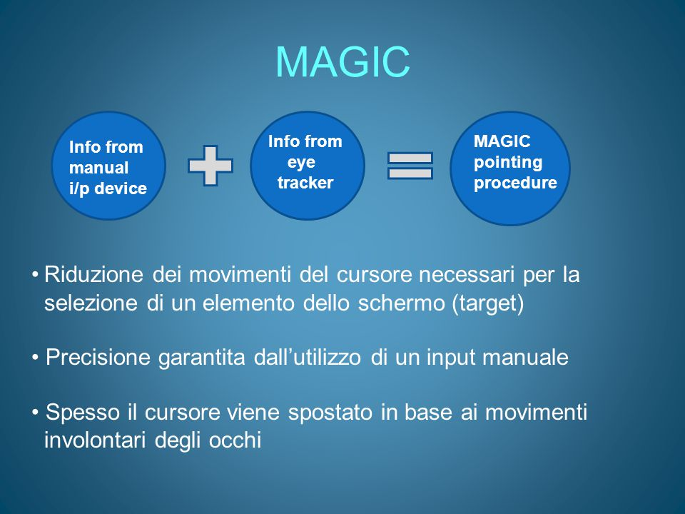 MAGIC Riduzione dei movimenti del cursore necessari per la selezione di un elemento dello schermo (target) Precisione garantita dall'utilizzo di un input manuale Spesso il cursore viene spostato in base ai movimenti involontari degli occhi Info from manual i/p device Info from eye tracker MAGIC pointing procedure